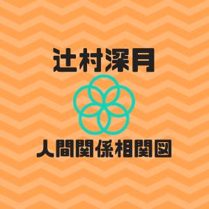 辻村深月小説の【人間関係図】相関リンク