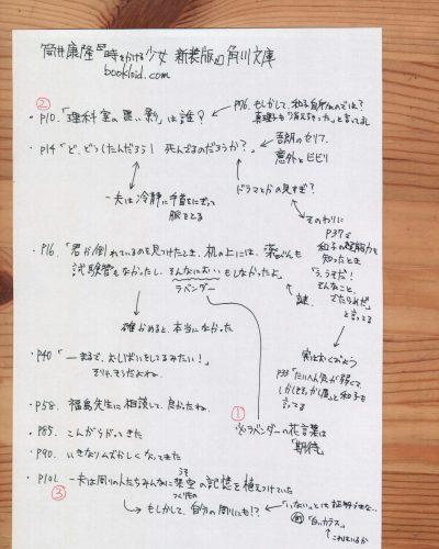 箇条書きSTEP2