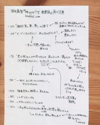箇条書きSTEP1