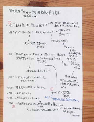 箇条書きSTEP3